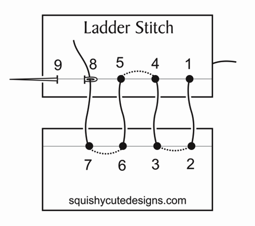 ladder-stitch-diagram1.png